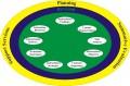 Desain Pembelajaran dalam Manajemen Pendidikan