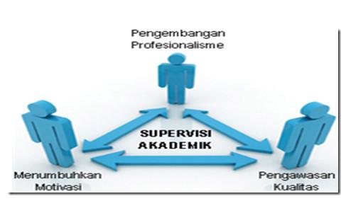 Teknik Supervisi Pembelajaran Oleh Kepala Sekolah Manajemen Pendidikan Net